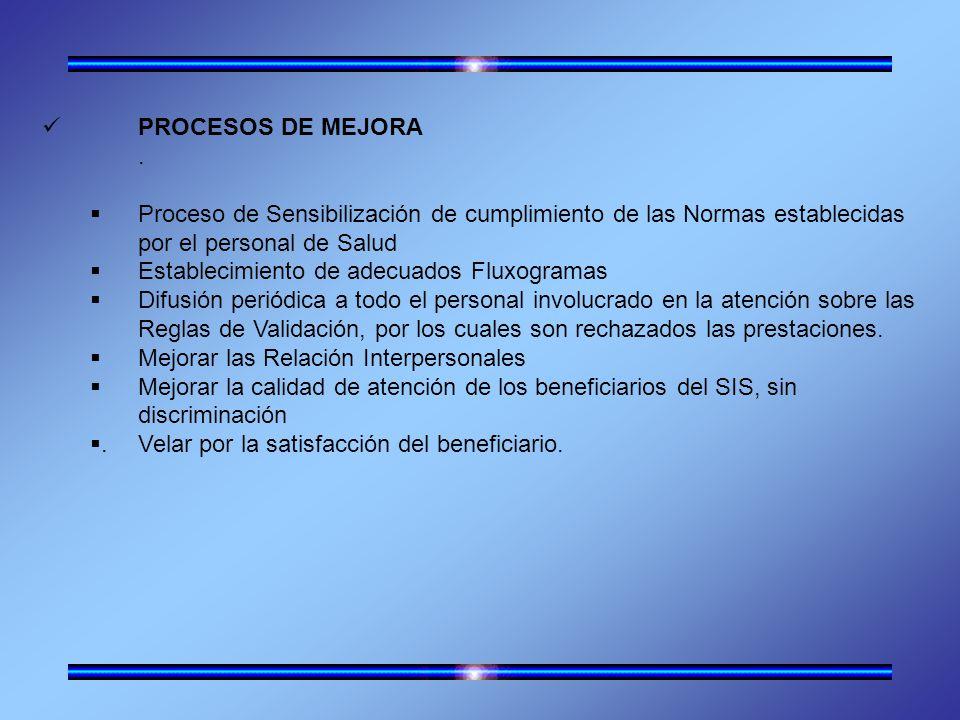 PROCESOS DE MEJORA.