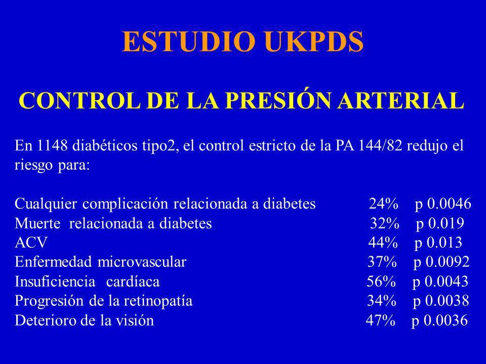 ESTUDIO UKPDS En 1148 diabéticos tipo2, el control estricto de la PA 144/82 redujo el riesgo para: Cualquier complicación relacionada a diabetes 24% p 0.0046 Muerte relacionada a diabetes 32% p 0.019 ACV 44% p 0.013 Enfermedad microvascular 37% p 0.0092 Insuficiencia cardíaca 56% p 0.0043 Progresión de la retinopatía 34% p 0.0038 Deterioro de la visión 47% p 0.0036 CONTROL DE LA PRESIÓN ARTERIAL