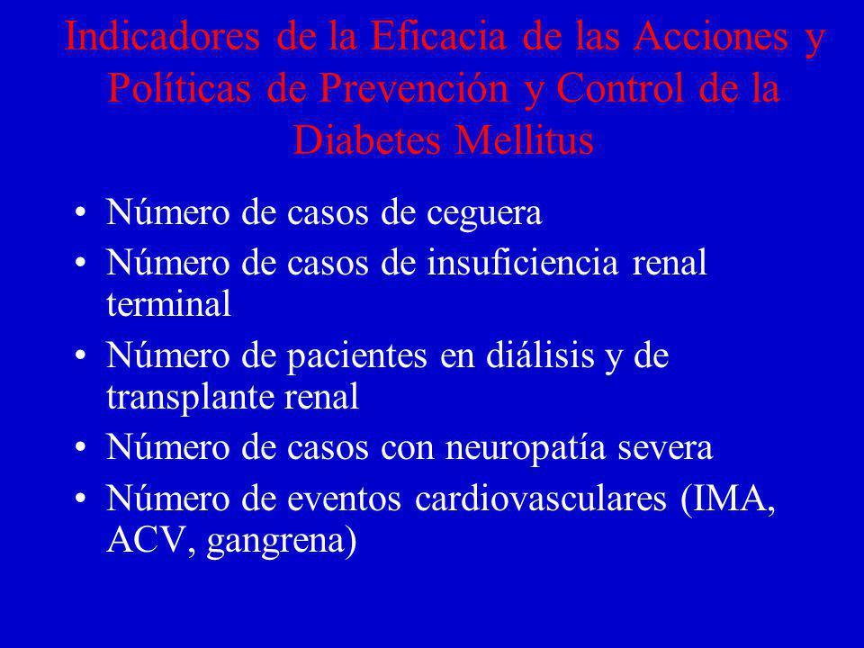 Indicadores de la Eficacia de las Acciones y Políticas de Prevención y Control de la Diabetes Mellitus Número de casos de ceguera Número de casos de insuficiencia renal terminal Número de pacientes en diálisis y de transplante renal Número de casos con neuropatía severa Número de eventos cardiovasculares (IMA, ACV, gangrena)