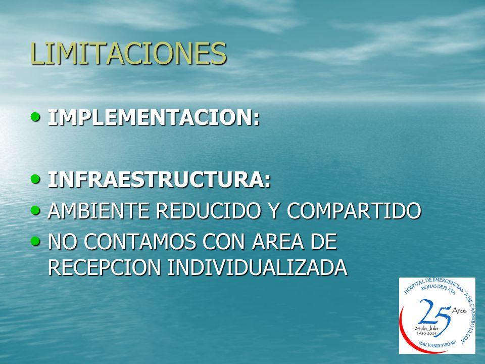 LIMITACIONES IMPLEMENTACION: IMPLEMENTACION: INFRAESTRUCTURA: INFRAESTRUCTURA: AMBIENTE REDUCIDO Y COMPARTIDO AMBIENTE REDUCIDO Y COMPARTIDO NO CONTAM