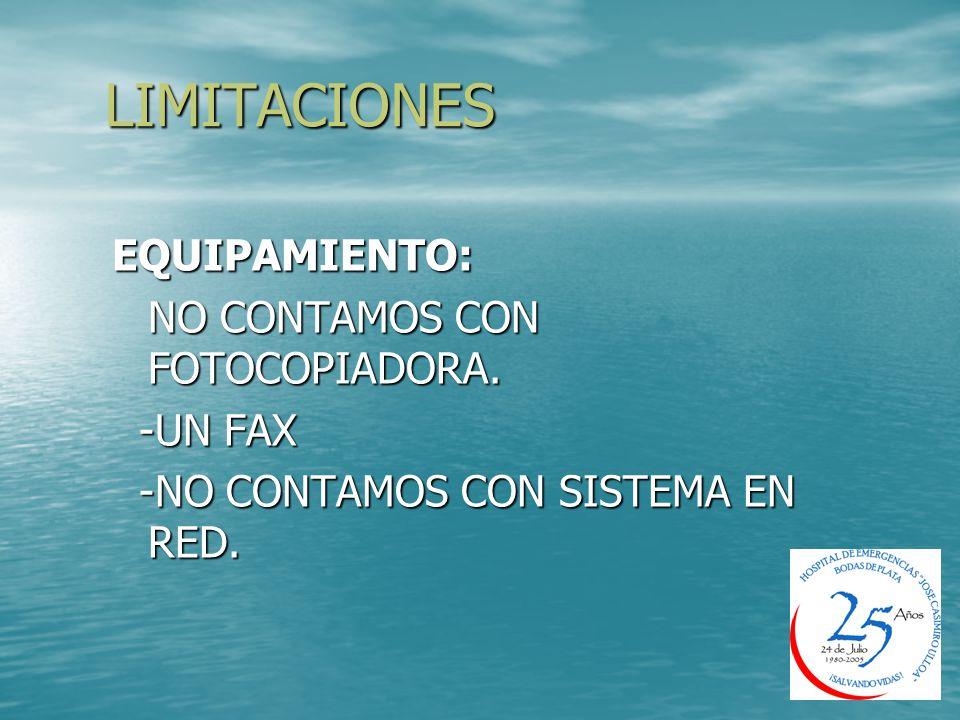 LIMITACIONES EQUIPAMIENTO: NO CONTAMOS CON FOTOCOPIADORA. -UN FAX -UN FAX -NO CONTAMOS CON SISTEMA EN RED. -NO CONTAMOS CON SISTEMA EN RED.