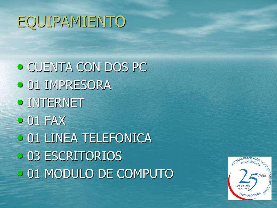 EQUIPAMIENTO CUENTA CON DOS PC CUENTA CON DOS PC 01 IMPRESORA 01 IMPRESORA INTERNET INTERNET 01 FAX 01 FAX 01 LINEA TELEFONICA 01 LINEA TELEFONICA 03