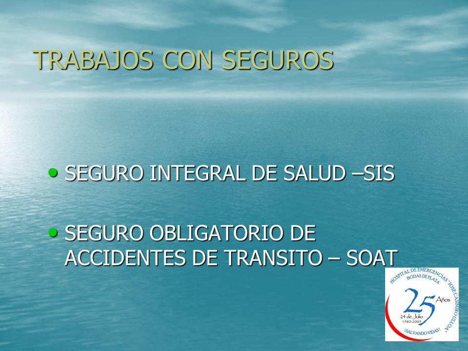 PROCESOS DE ATENCION SOAT INGRESO POR EMERGENCIA.INGRESO POR EMERGENCIA.