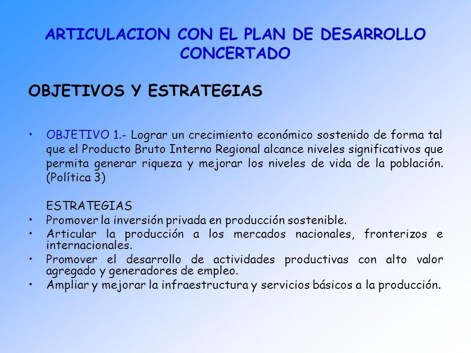 ARTICULACION CON EL PLAN DE DESARROLLO CONCERTADO OBJETIVOS Y ESTRATEGIAS OBJETIVO 1.- Lograr un crecimiento económico sostenido de forma tal que el P