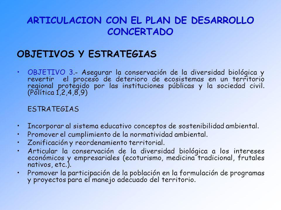 ARTICULACION CON EL PLAN DE DESARROLLO CONCERTADO OBJETIVOS Y ESTRATEGIAS OBJETIVO 3.- Asegurar la conservación de la diversidad biológica y revertir