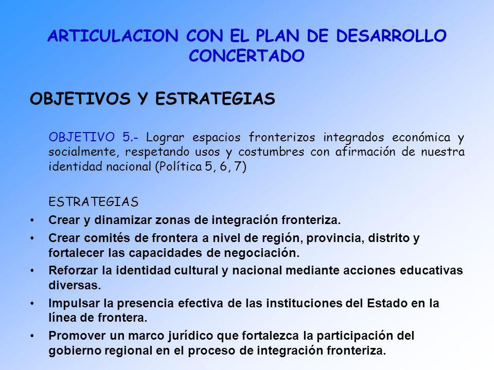 ARTICULACION CON EL PLAN DE DESARROLLO CONCERTADO OBJETIVOS Y ESTRATEGIAS OBJETIVO 5.- Lograr espacios fronterizos integrados económica y socialmente,