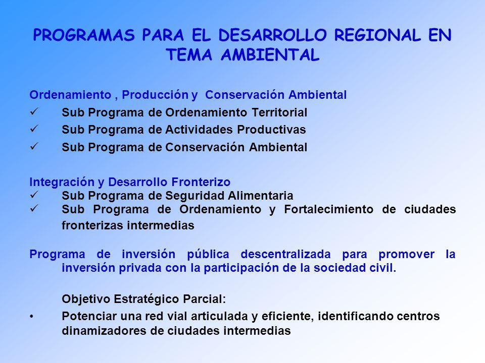 PROGRAMAS PARA EL DESARROLLO REGIONAL EN TEMA AMBIENTAL Ordenamiento, Producción y Conservación Ambiental Sub Programa de Ordenamiento Territorial Sub