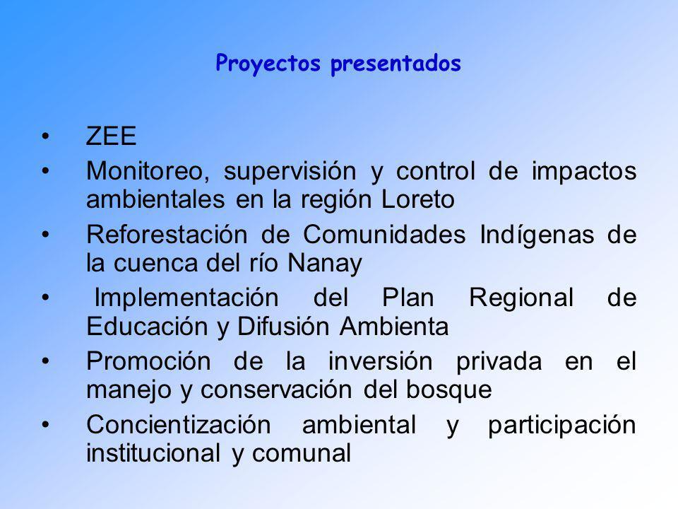 Proyectos presentados ZEE Monitoreo, supervisión y control de impactos ambientales en la región Loreto Reforestación de Comunidades Indígenas de la cu