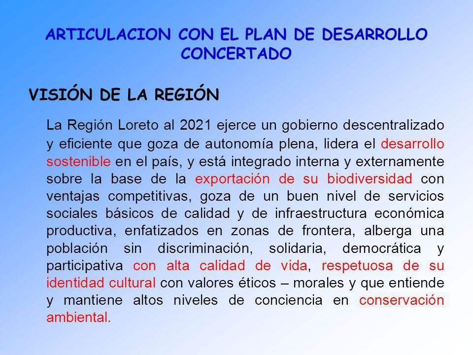 ARTICULACION CON EL PLAN DE DESARROLLO CONCERTADO VISIÓN DE LA REGIÓN La Región Loreto al 2021 ejerce un gobierno descentralizado y eficiente que goza