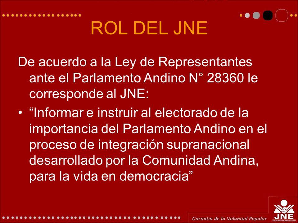 ROL DEL JNE De acuerdo a la Ley de Representantes ante el Parlamento Andino N° 28360 le corresponde al JNE: Informar e instruir al electorado de la im