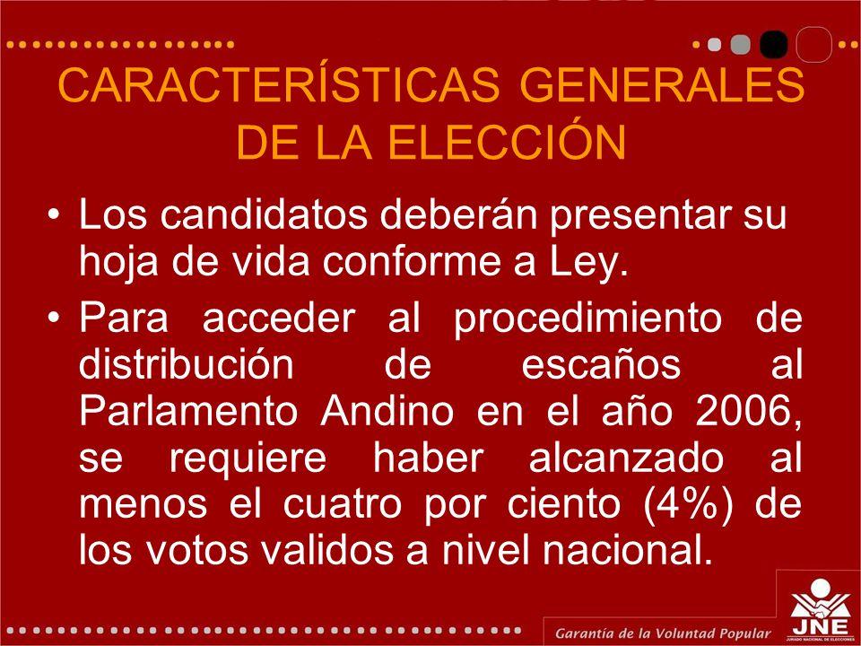 CARACTERÍSTICAS GENERALES DE LA ELECCIÓN Los candidatos deberán presentar su hoja de vida conforme a Ley. Para acceder al procedimiento de distribució