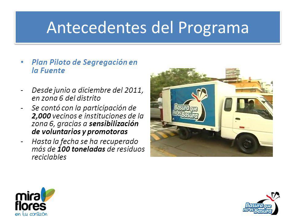 Antecedentes del Programa Plan Piloto de Segregación en la Fuente -Desde junio a diciembre del 2011, en zona 6 del distrito -Se contó con la participa