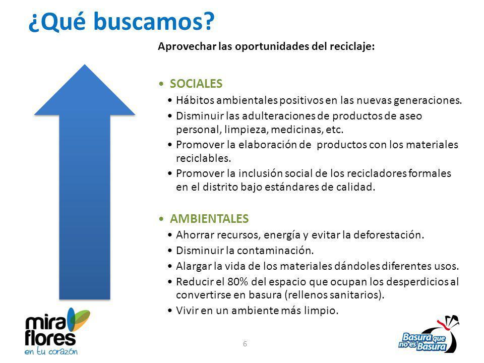 ¿Qué buscamos? Aprovechar las oportunidades del reciclaje: SOCIALES Hábitos ambientales positivos en las nuevas generaciones. Disminuir las adulteraci