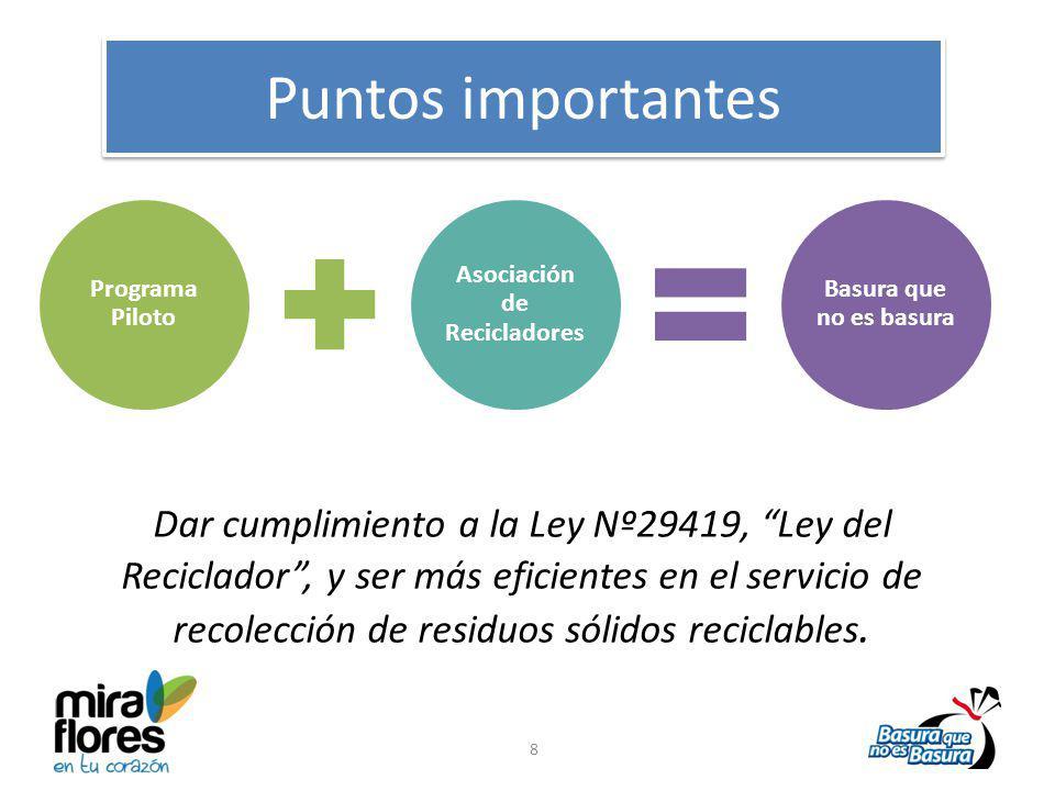 Dar cumplimiento a la Ley Nº29419, Ley del Reciclador, y ser más eficientes en el servicio de recolección de residuos sólidos reciclables. Programa Pi