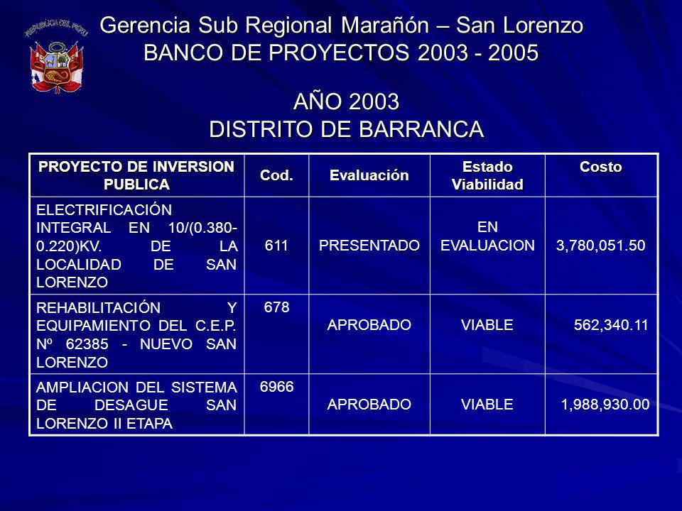 Gerencia Sub Regional Marañón – San Lorenzo BANCO DE PROYECTOS 2003 - 2005 PROYECTO DE INVERSION PUBLICA Cod.Evaluación Estado Viabilidad Costo ELECTR