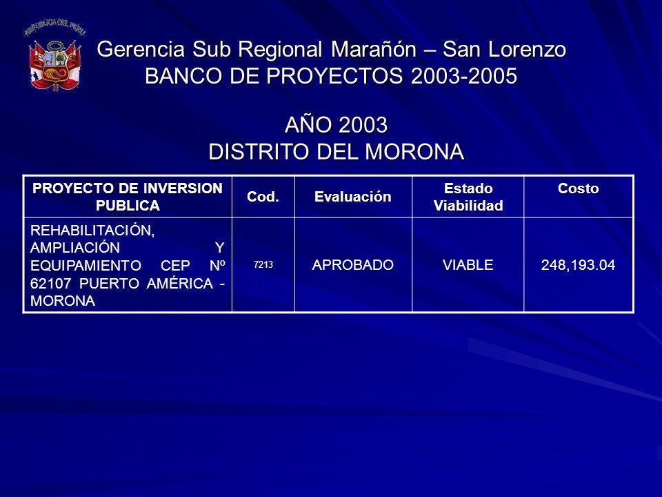 Gerencia Sub Regional Marañón – San Lorenzo BANCO DE PROYECTOS 2003-2005 AÑO 2003 DISTRITO DEL MORONA PROYECTO DE INVERSION PUBLICA Cod.Evaluación Est