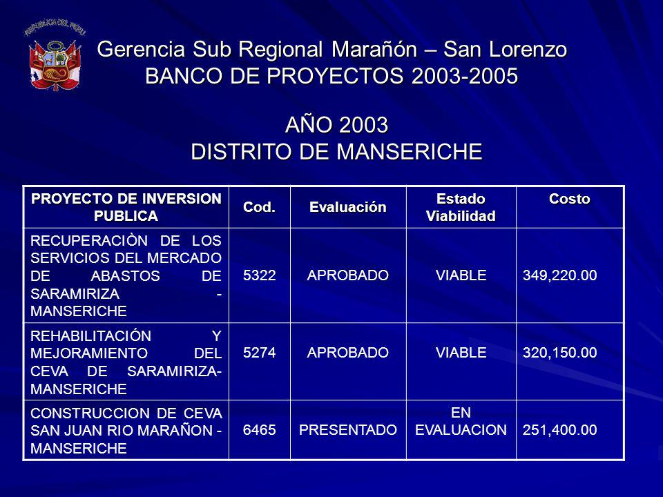 Gerencia Sub Regional Marañón – San Lorenzo BANCO DE PROYECTOS 2003-2005 AÑO 2003 DISTRITO DE MANSERICHE PROYECTO DE INVERSION PUBLICA Cod.Evaluación