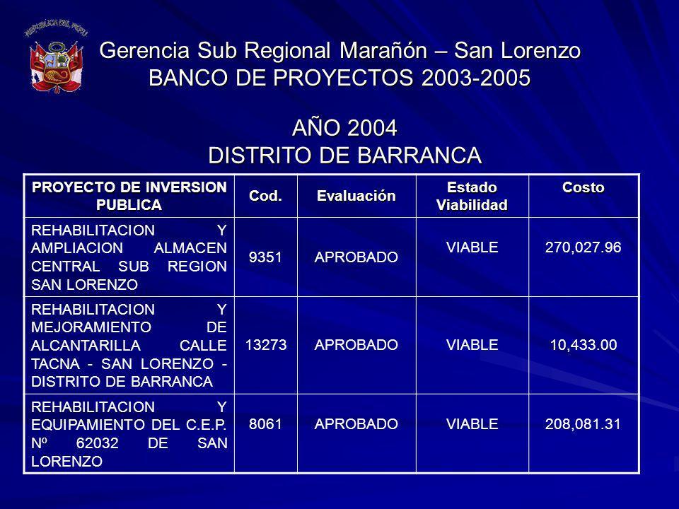 Gerencia Sub Regional Marañón – San Lorenzo BANCO DE PROYECTOS 2003-2005 AÑO 2004 DISTRITO DE BARRANCA PROYECTO DE INVERSION PUBLICA Cod.Evaluación Es