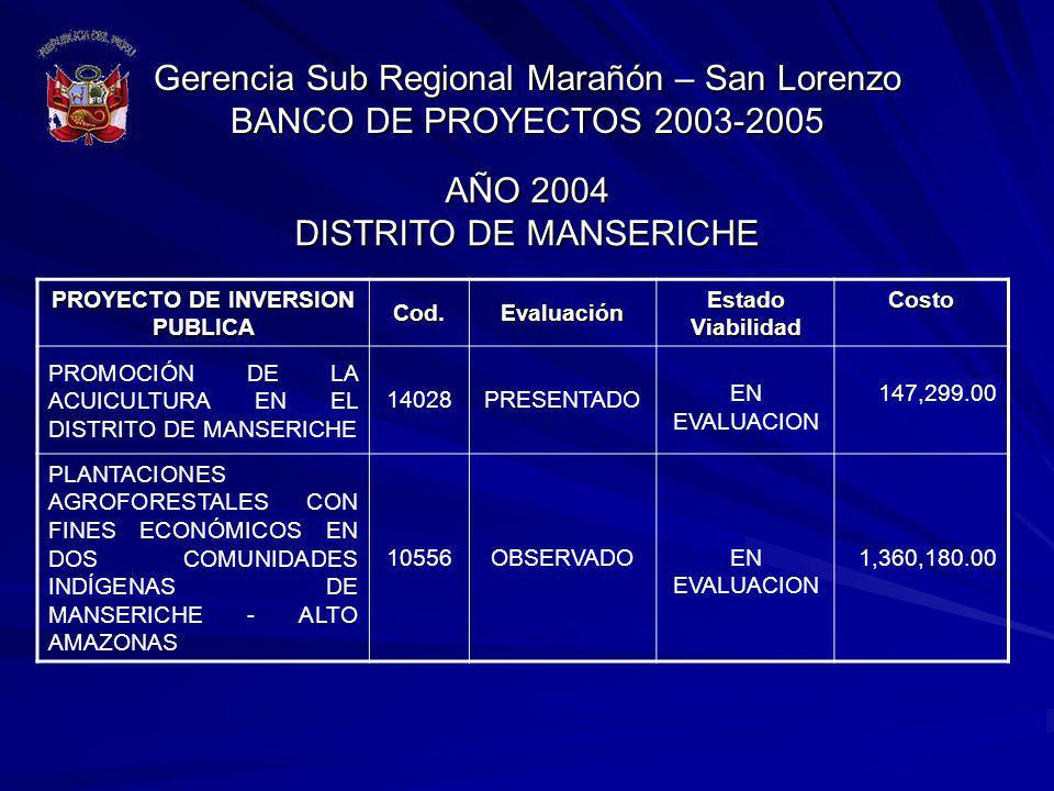 Gerencia Sub Regional Marañón – San Lorenzo BANCO DE PROYECTOS 2003-2005 PROYECTO DE INVERSION PUBLICA Cod.Evaluación Estado Viabilidad Costo PROMOCIÓ