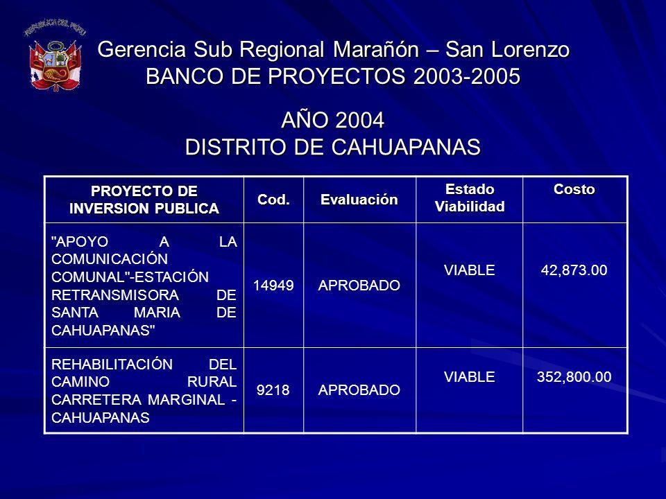 Gerencia Sub Regional Marañón – San Lorenzo BANCO DE PROYECTOS 2003-2005 PROYECTO DE INVERSION PUBLICA Cod.Evaluación Estado Viabilidad Costo