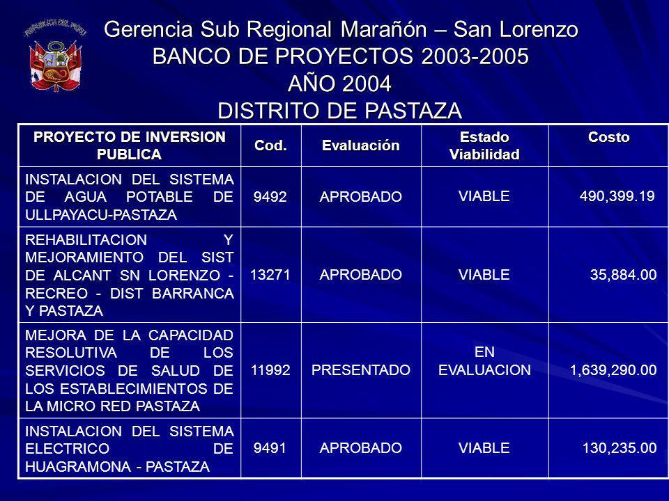 Gerencia Sub Regional Marañón – San Lorenzo BANCO DE PROYECTOS 2003-2005 AÑO 2004 DISTRITO DE PASTAZA PROYECTO DE INVERSION PUBLICA Cod.Evaluación Est