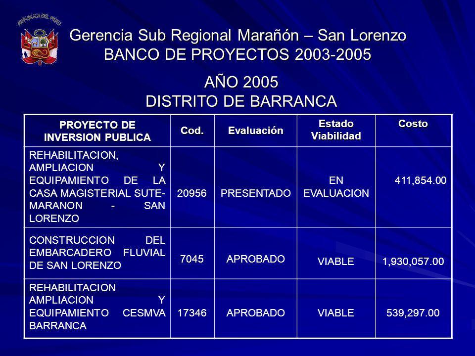 Gerencia Sub Regional Marañón – San Lorenzo BANCO DE PROYECTOS 2003-2005 AÑO 2005 DISTRITO DE BARRANCA PROYECTO DE INVERSION PUBLICA Cod.Evaluación Es
