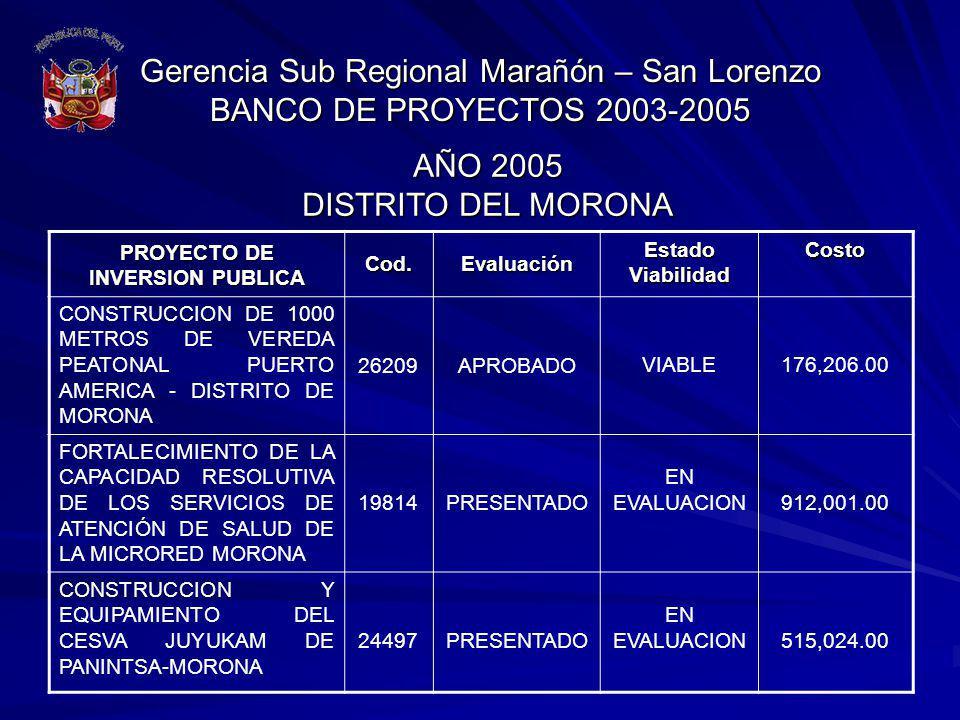 Gerencia Sub Regional Marañón – San Lorenzo BANCO DE PROYECTOS 2003-2005 AÑO 2005 DISTRITO DEL MORONA PROYECTO DE INVERSION PUBLICA Cod.Evaluación Est