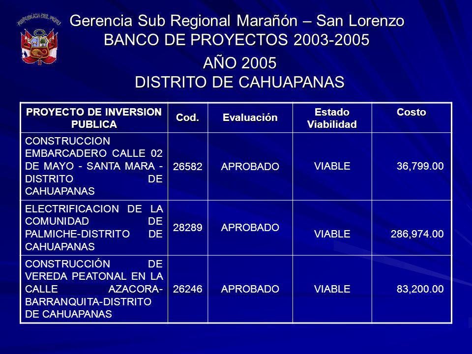 Gerencia Sub Regional Marañón – San Lorenzo BANCO DE PROYECTOS 2003-2005 AÑO 2005 DISTRITO DE CAHUAPANAS PROYECTO DE INVERSION PUBLICA Cod.Evaluación