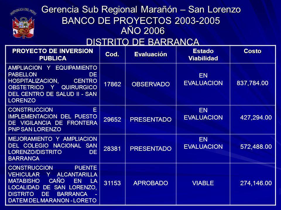 Gerencia Sub Regional Marañón – San Lorenzo BANCO DE PROYECTOS 2003-2005 AÑO 2006 DISTRITO DE BARRANCA PROYECTO DE INVERSION PUBLICA Cod.Evaluación Es