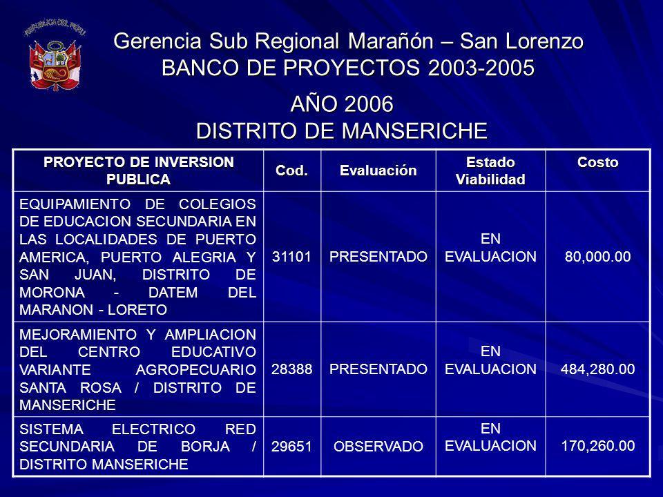 Gerencia Sub Regional Marañón – San Lorenzo BANCO DE PROYECTOS 2003-2005 AÑO 2006 DISTRITO DE MANSERICHE PROYECTO DE INVERSION PUBLICA Cod.Evaluación