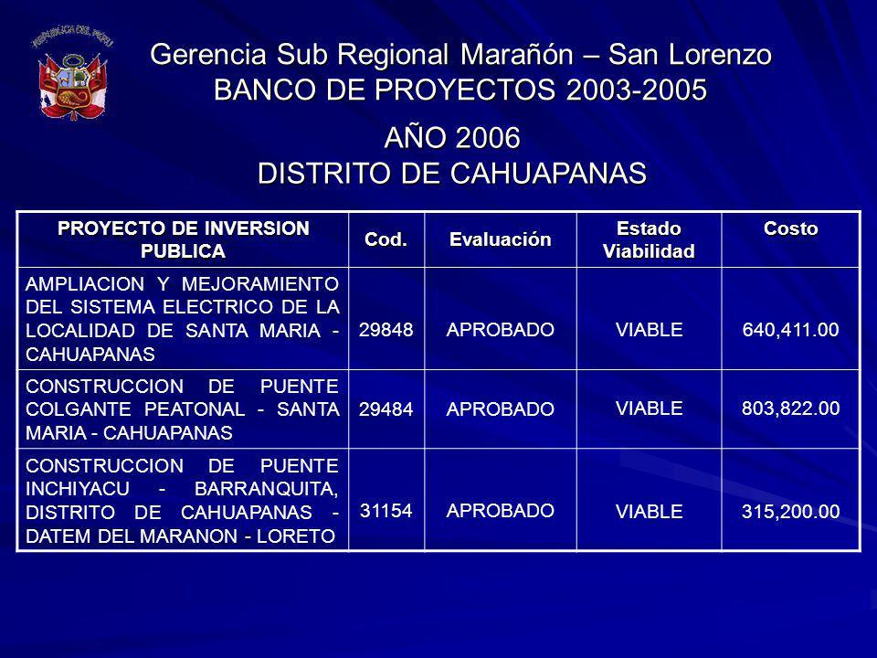 Gerencia Sub Regional Marañón – San Lorenzo BANCO DE PROYECTOS 2003-2005 AÑO 2006 DISTRITO DE CAHUAPANAS PROYECTO DE INVERSION PUBLICA Cod.Evaluación