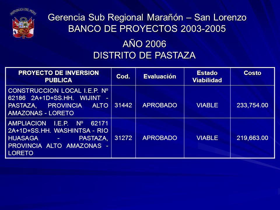 Gerencia Sub Regional Marañón – San Lorenzo BANCO DE PROYECTOS 2003-2005 AÑO 2006 DISTRITO DE PASTAZA PROYECTO DE INVERSION PUBLICA Cod.Evaluación Est