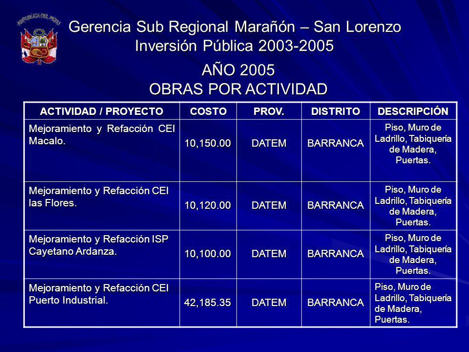 Gerencia Sub Regional Marañón – San Lorenzo Inversión Pública 2003-2005 ACTIVIDAD / PROYECTO COSTOPROV.DISTRITODESCRIPCIÓN Mejoramiento y Refacción CE