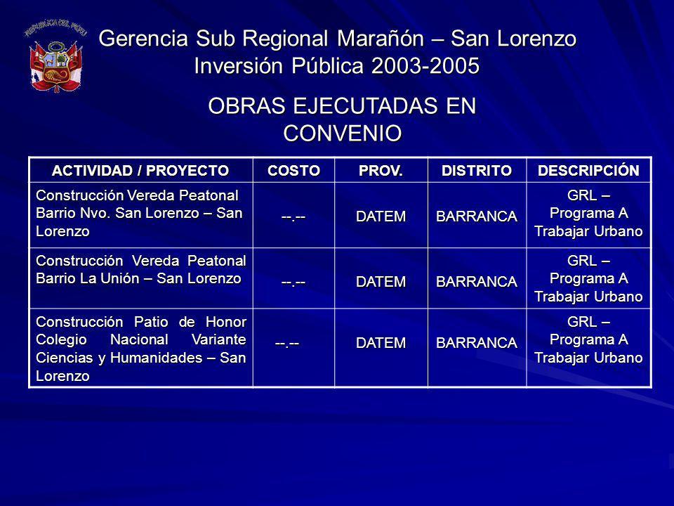 Gerencia Sub Regional Marañón – San Lorenzo Inversión Pública 2003-2005 ACTIVIDAD / PROYECTO COSTOPROV.DISTRITODESCRIPCIÓN Construcción Vereda Peatona