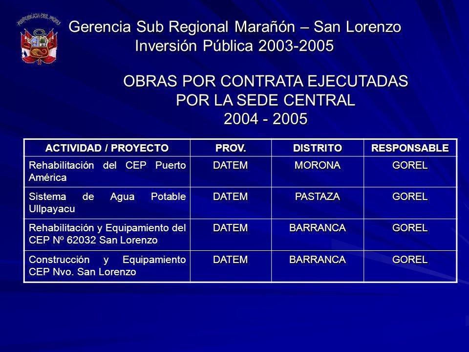 Gerencia Sub Regional Marañón – San Lorenzo Inversión Pública 2003-2005 ACTIVIDAD / PROYECTO PROV.DISTRITORESPONSABLE Rehabilitación del CEP Puerto Am
