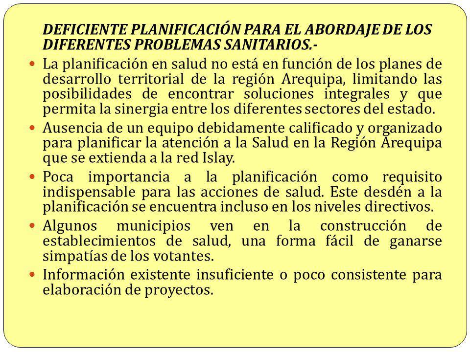 Se reiniciaron las gestiones para la reactivación del CONVENIO DE COMPLEMENTARIEDAD DE SERVICIOS ENTRE EL GOBIERNO REGIONAL DE AREQUIPA, ESSALUD Y el SEGURO INTEGRAL DE SALUD (SIS).