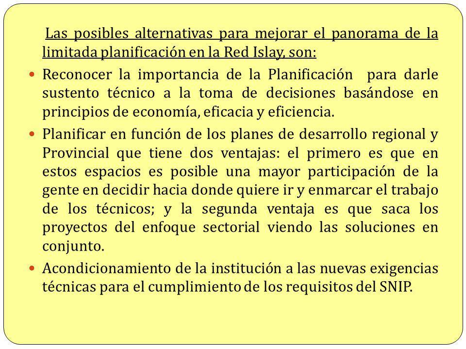 DISTRITO DE PUNTA DE BOMBÓN : C.S.