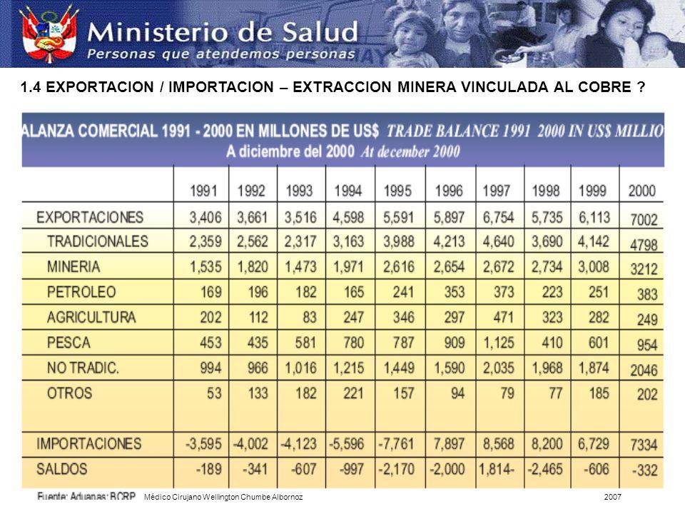 1.4 EXPORTACION / IMPORTACION – EXTRACCION MINERA VINCULADA AL COBRE .