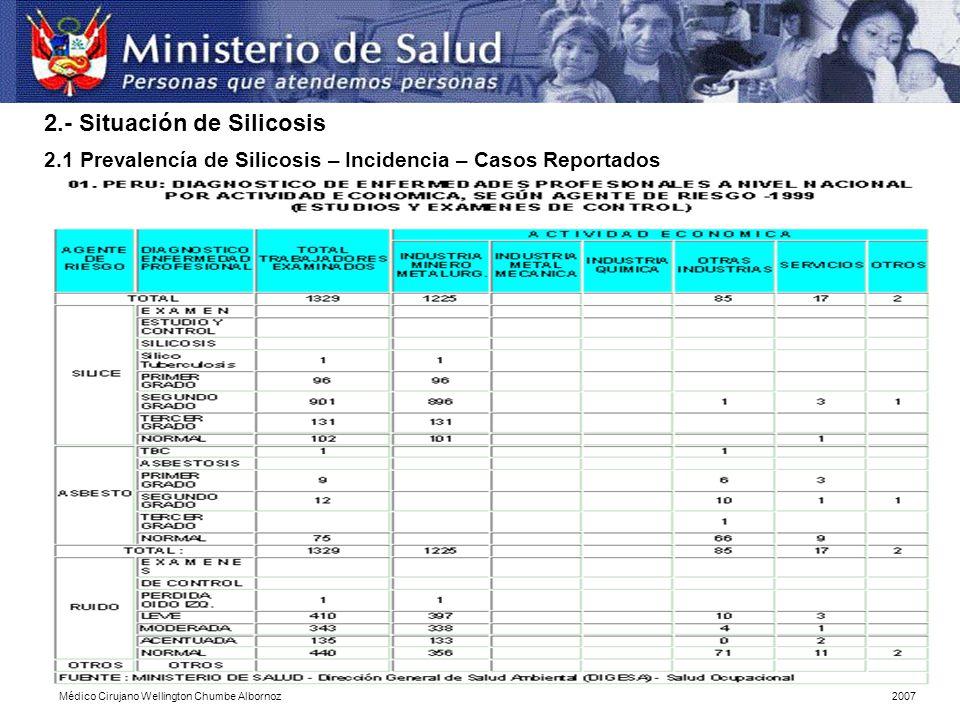2.- Situación de Silicosis 2.1 Prevalencía de Silicosis – Incidencia – Casos Reportados Médico Cirujano Wellington Chumbe Albornoz2007