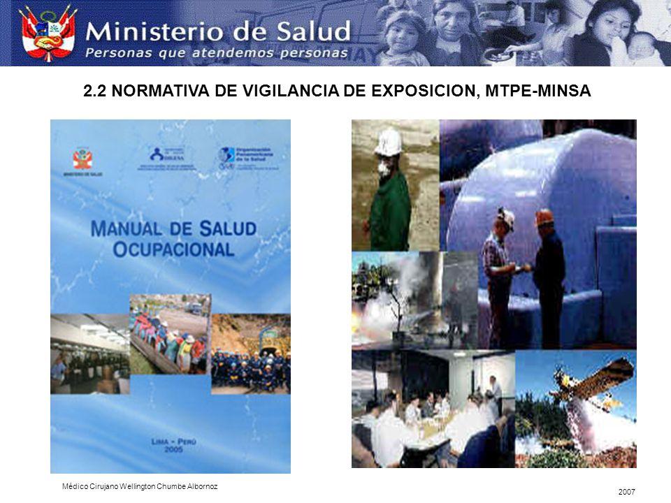 2.2 NORMATIVA DE VIGILANCIA DE EXPOSICION, MTPE-MINSA Médico Cirujano Wellington Chumbe Albornoz 2007