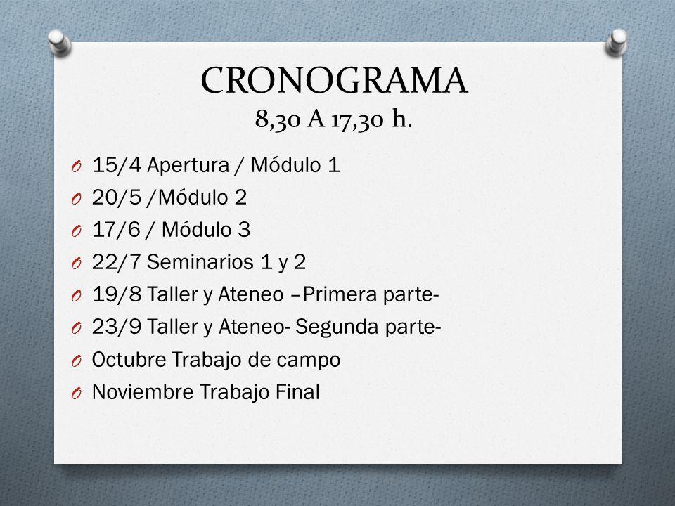 CRONOGRAMA 8,30 A 17,30 h. O 15/4 Apertura / Módulo 1 O 20/5 /Módulo 2 O 17/6 / Módulo 3 O 22/7 Seminarios 1 y 2 O 19/8 Taller y Ateneo –Primera parte