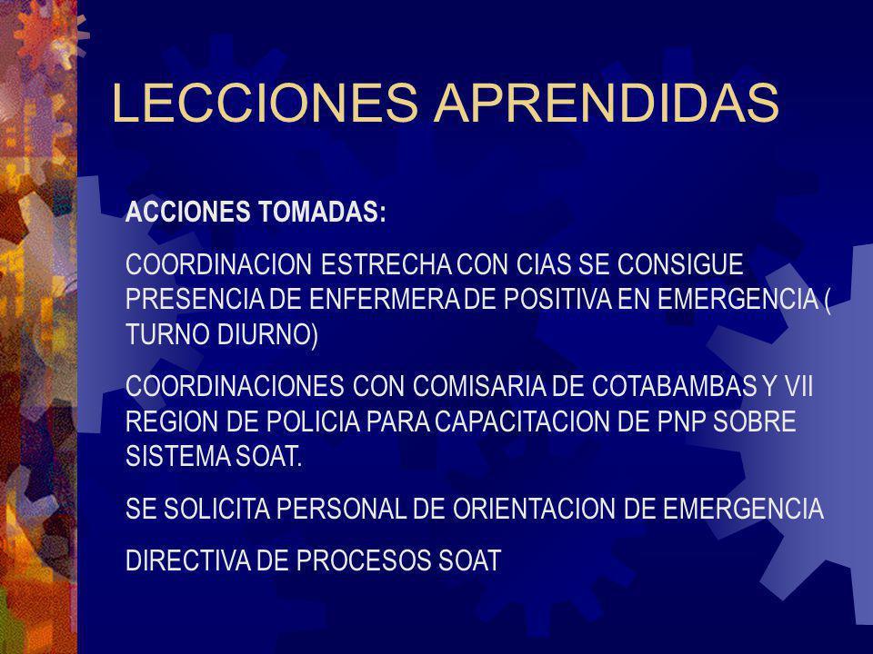 LECCIONES APRENDIDAS ACCIONES TOMADAS: COORDINACION ESTRECHA CON CIAS SE CONSIGUE PRESENCIA DE ENFERMERA DE POSITIVA EN EMERGENCIA ( TURNO DIURNO) COO