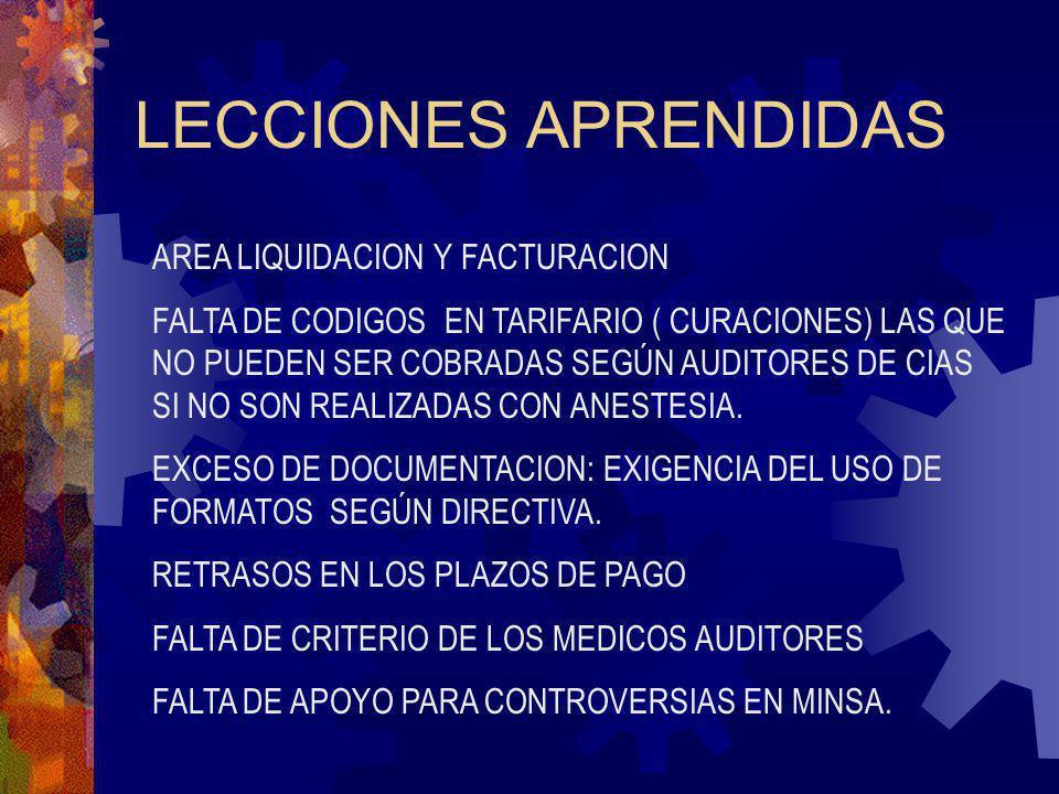 LECCIONES APRENDIDAS AREA LIQUIDACION Y FACTURACION FALTA DE CODIGOS EN TARIFARIO ( CURACIONES) LAS QUE NO PUEDEN SER COBRADAS SEGÚN AUDITORES DE CIAS