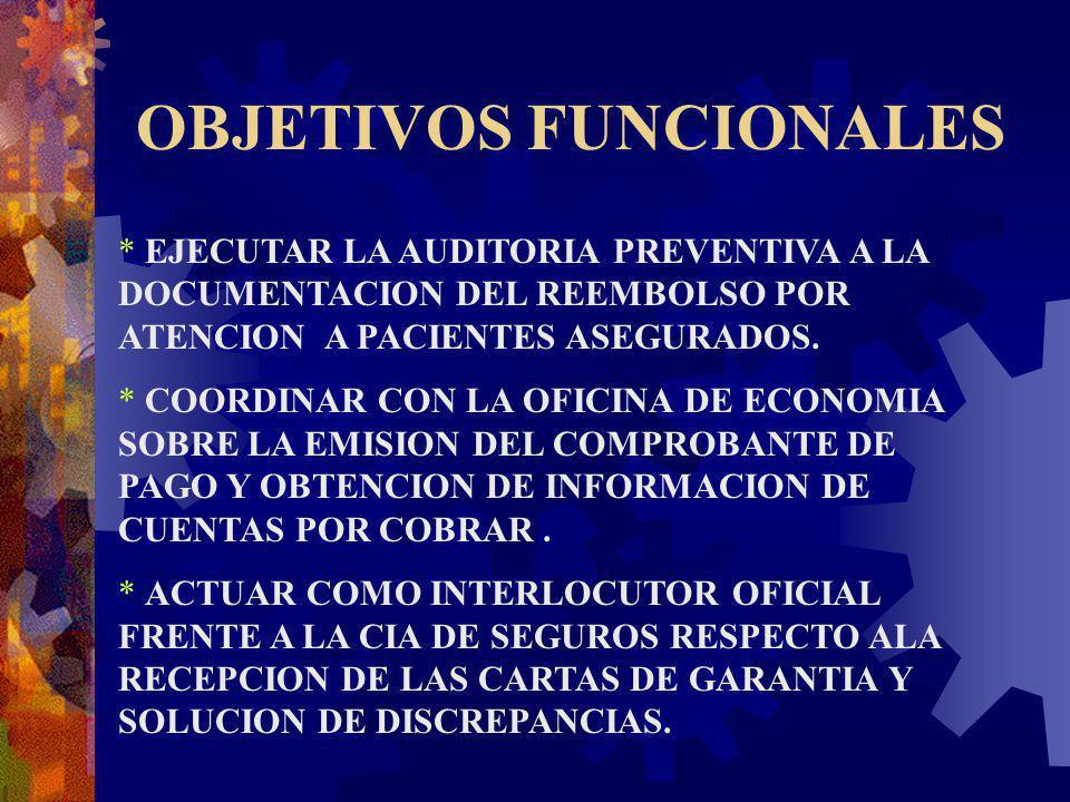 OBJETIVOS FUNCIONALES * EJECUTAR LA AUDITORIA PREVENTIVA A LA DOCUMENTACION DEL REEMBOLSO POR ATENCION A PACIENTES ASEGURADOS. * COORDINAR CON LA OFIC