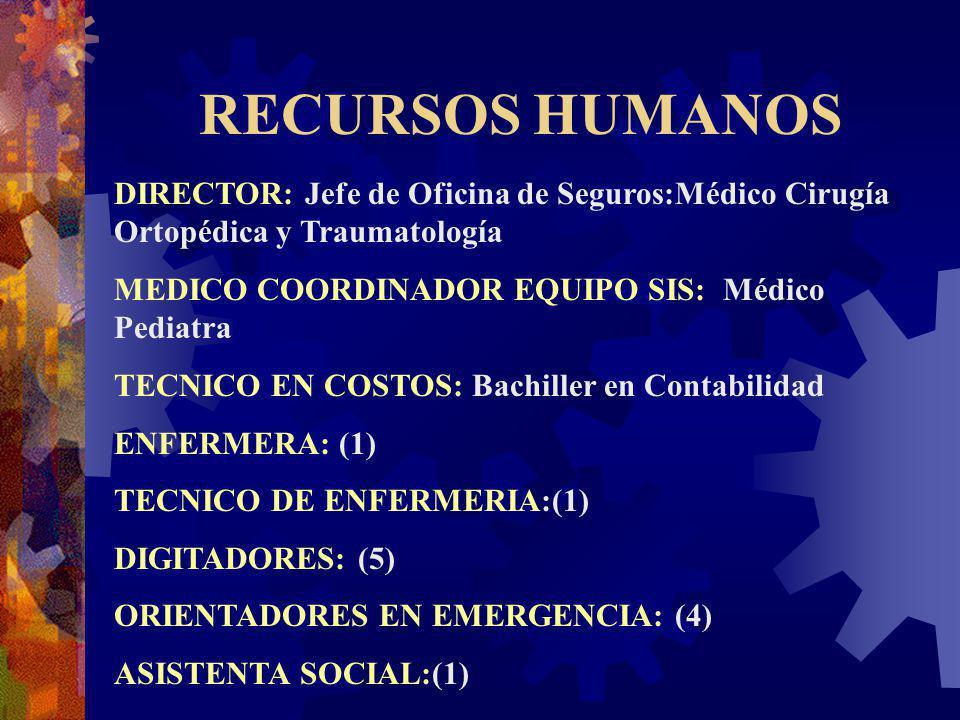 RECURSOS HUMANOS DIRECTOR: Jefe de Oficina de Seguros:Médico Cirugía Ortopédica y Traumatología MEDICO COORDINADOR EQUIPO SIS: Médico Pediatra TECNICO