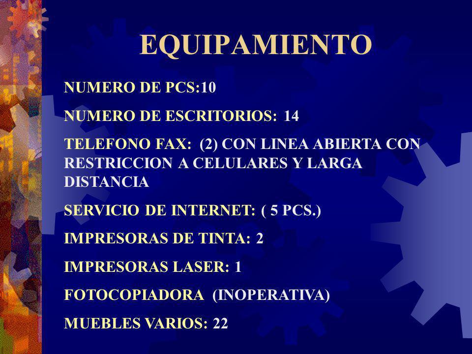 EQUIPAMIENTO NUMERO DE PCS:10 NUMERO DE ESCRITORIOS: 14 TELEFONO FAX: (2) CON LINEA ABIERTA CON RESTRICCION A CELULARES Y LARGA DISTANCIA SERVICIO DE