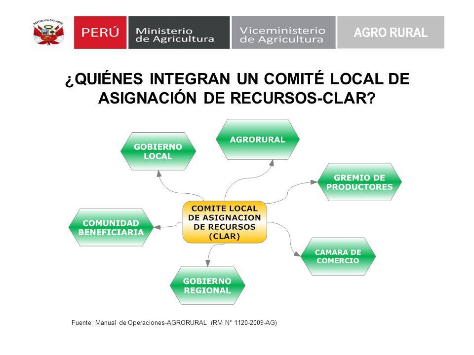 AGRO RURAL ¿QUIÉNES INTEGRAN UN COMITÉ LOCAL DE ASIGNACIÓN DE RECURSOS-CLAR? Fuente: Manual de Operaciones-AGRORURAL (RM N° 1120-2009-AG)