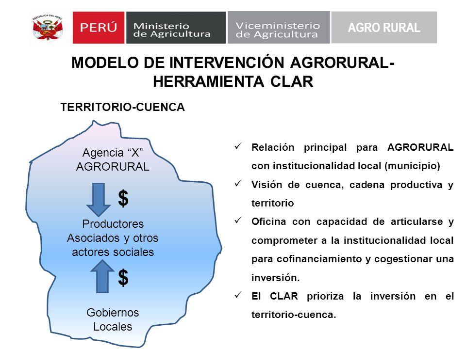 AGRO RURAL MODELO DE INTERVENCIÓN AGRORURAL- HERRAMIENTA CLAR TERRITORIO-CUENCA Agencia X AGRORURAL Productores Asociados y otros actores sociales Gob