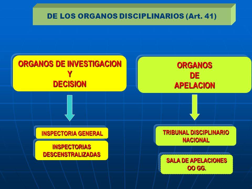 TRIBUNAL DISCIPLINARIO NACIONAL DE LOS ORGANOS DISCIPLINARIOS (Art. 41) INSPECTORIA GENERAL ORGANOS DE INVESTIGACION YDECISION ORGANOSDEAPELACION INSP