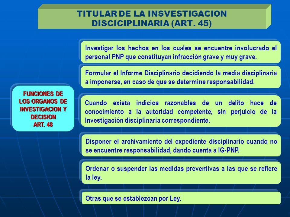 TITULAR DE LA INSVESTIGACION DISCICIPLINARIA (ART. 45) FUNCIONES DE LOS ORGANOS DE INVESTIGACION Y DECISION ART. 48 Investigar los hechos en los cuale